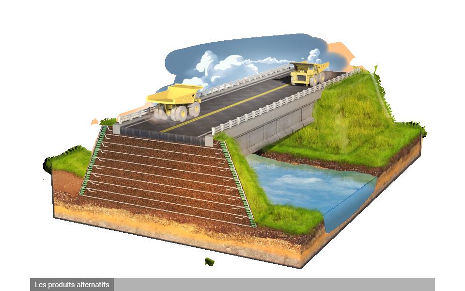 Construction de pont