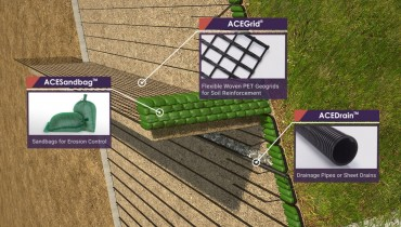 Learn about Geosynthetics Applications and ACE Geosynthetics in 15 Minutes