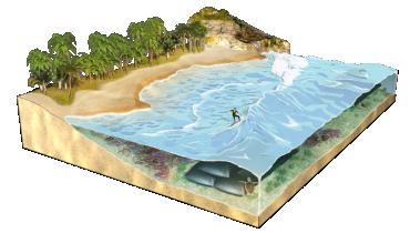 Submerged Breakwaters & Artificial Reefs